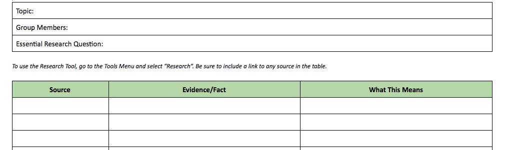This simple form can be customized to help students organize their research, identify claims and evidence, and prepare them for their writing.